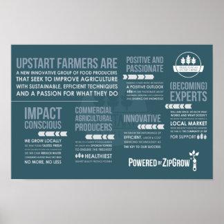 Poster arribista del manifiesto de los granjeros