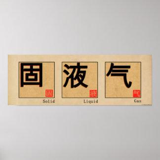 """Poster chino de la """"buena suerte"""" del gas del sóli"""