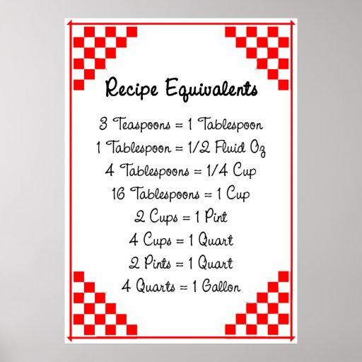 Poster comprobado blanco rojo de los equivalentes