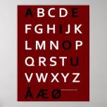Poster danés del alfabeto