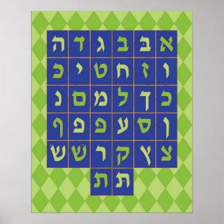 Poster de Alef Beis marina de guerra y verde