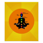 Poster de Chakra - ilustraciones de la yoga