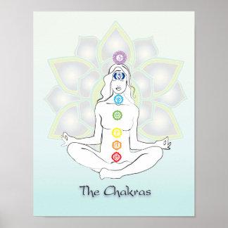 Poster de Chakras