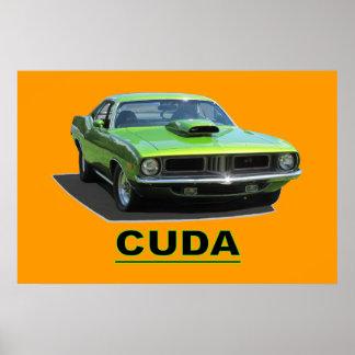 Poster de CUDA