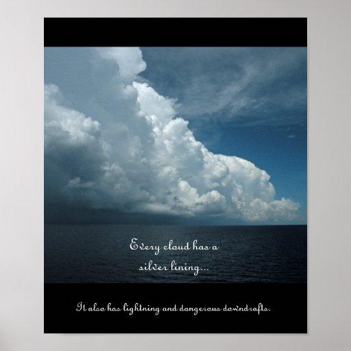 Poster De-De motivación de las nubes
