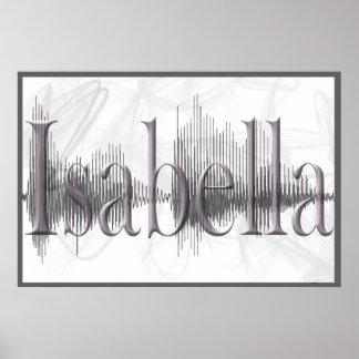 Poster de Isabel Sononome