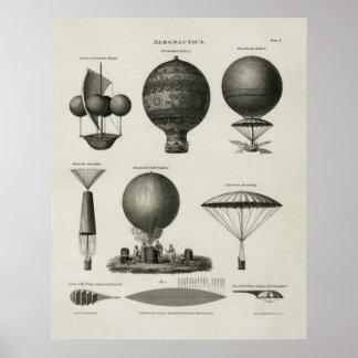Poster de la aeronáutica del globo del aire calien