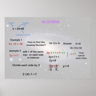Poster de la álgebra
