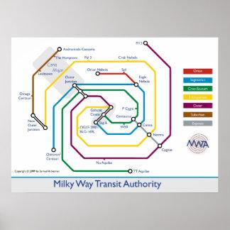 Poster de la autoridad de Transity de la vía lácte