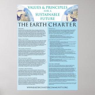 Poster de la carta de la tierra - final mate 22x31