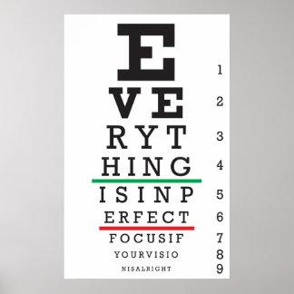 Poster de la carta de ojo
