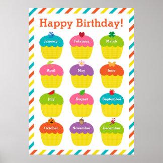 Poster de la carta del cumpleaños de la sala de cl