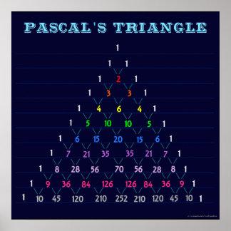 Poster de la carta del triángulo de Pascal