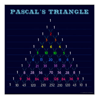 Poster de la carta del triángulo de Pascal Póster