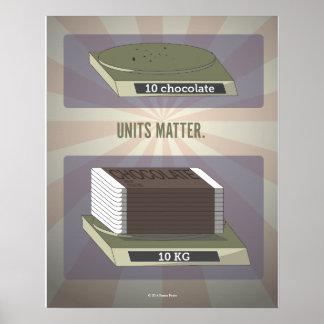 Poster de la ciencia de la materia de las unidades