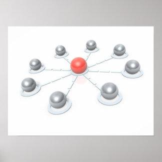poster de la conexión de los nodos de la comunicac