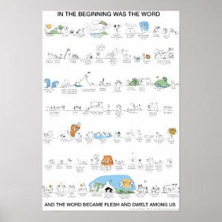 Poster de la cronología de la biblia del viejo