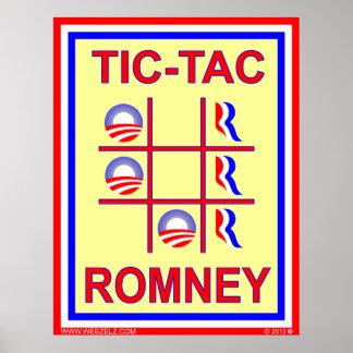 Poster de la elección de los triunfos de Tic-TAC-R