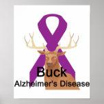 Poster de la enfermedad de Alzheimer del dólar