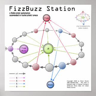 Poster de la estación de Fizzbuzz Póster