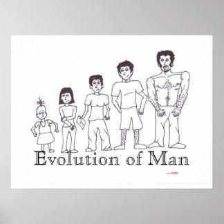 Poster de la evolución del transporte