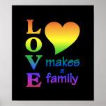 Poster de la familia del arco iris