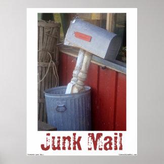 Poster de la fotografía del correo basura