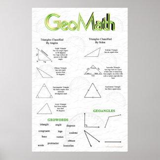 Poster de la geometría de GeoMath