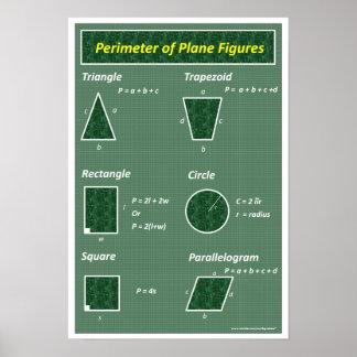 Poster de la geometría: Figuras planas del Póster