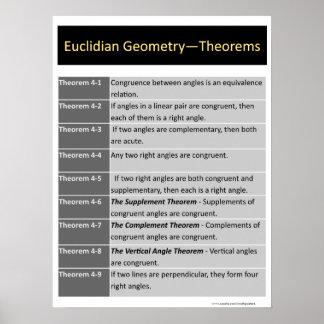 Poster de la geometría: Teoremas euclidianos 4-1 a Póster