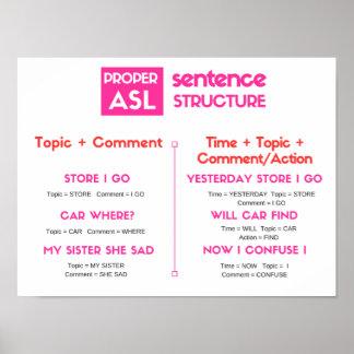 Poster de la gramática del ASL Póster