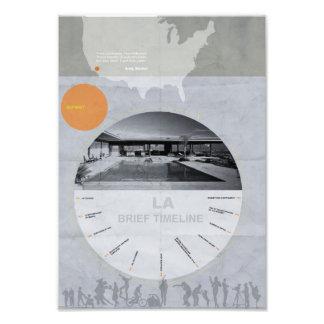 Poster de la historia de Los Ángeles Fotografias
