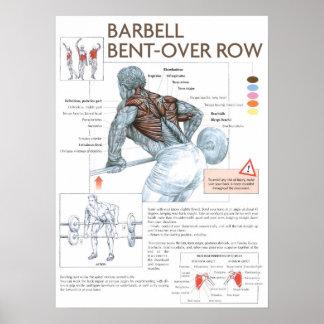 Poster de la instrucción del ejercicio de la