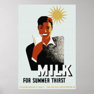 Poster de la leche
