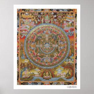 Poster de la mandala de la vida de Buda