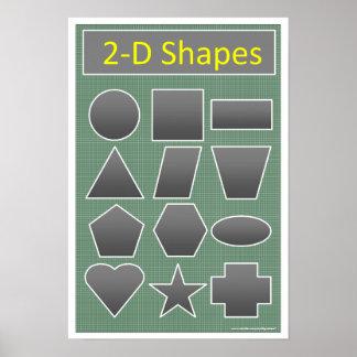 Poster de la matemáticas de la geometría: 2.o póster