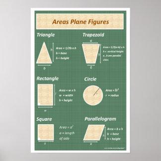 Poster de la matemáticas de la geometría: Áreas de Póster
