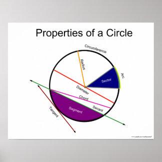 Poster de la matemáticas de la geometría: Propieda Póster