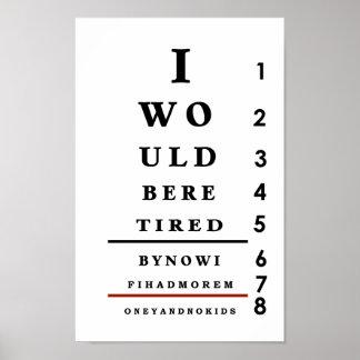Poster de la pared de la carta de ojo de la divers póster