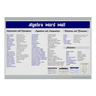 Poster de la pared de la palabra de la álgebra de