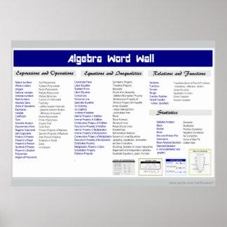 Poster de la pared de la palabra de la álgebra de póster