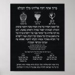 Poster de la pizarra de Hamichya del Al
