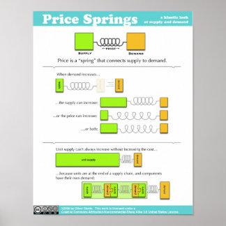 Poster de la primavera del precio póster