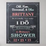 Poster de la recepción de la muestra de la ducha d