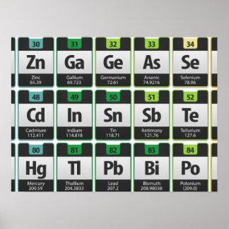 Poster de la tabla periódica de Oxygentees