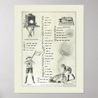 Poster de la telegrafía del código Morse del vinta