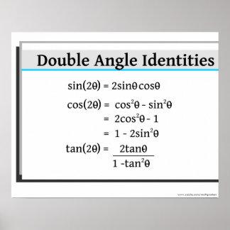 Poster de la trigonometría: Identidades dobles del