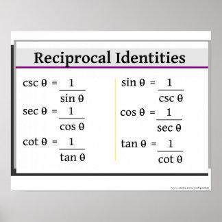 Poster de la trigonometría: Identidades recíprocas