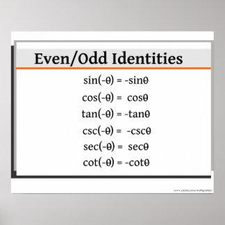 Poster de la trigonometría: Incluso/identidades