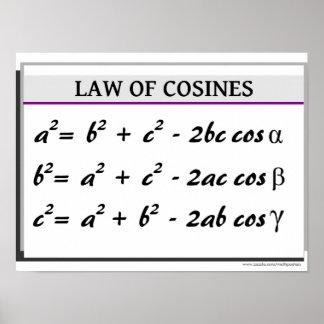 Poster de la trigonometría: Ley de cosenos